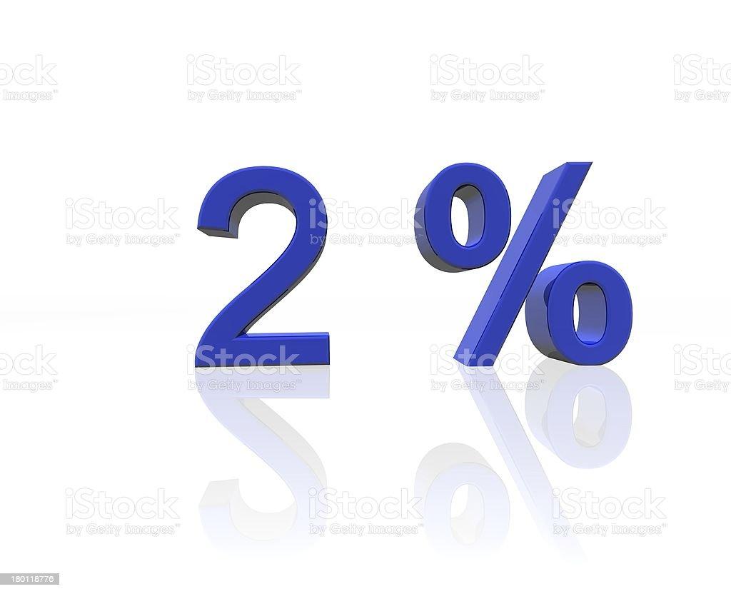 Zwei Prozent. – Foto
