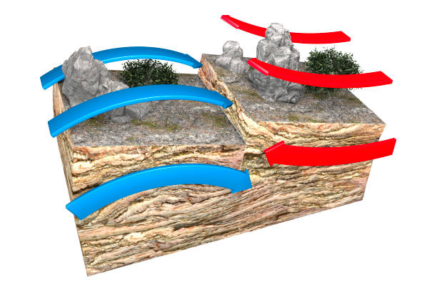 Types of plate boundaries. Convergent boundaries (Destructive) (or active margins) occur where two plates slide toward each other to form either a subduction zone stock photo