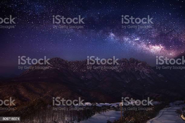 Photo of Ulsan bawi Rock with Milky way galaxy on Seoraksan mountains.