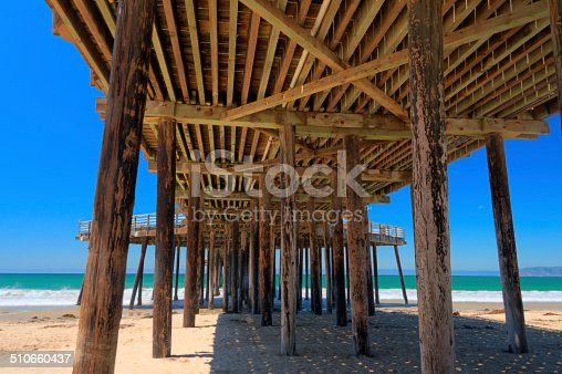 1145124060istockphoto Under The Boardwalk blue skys green sea golden sand (HDR) 510660437