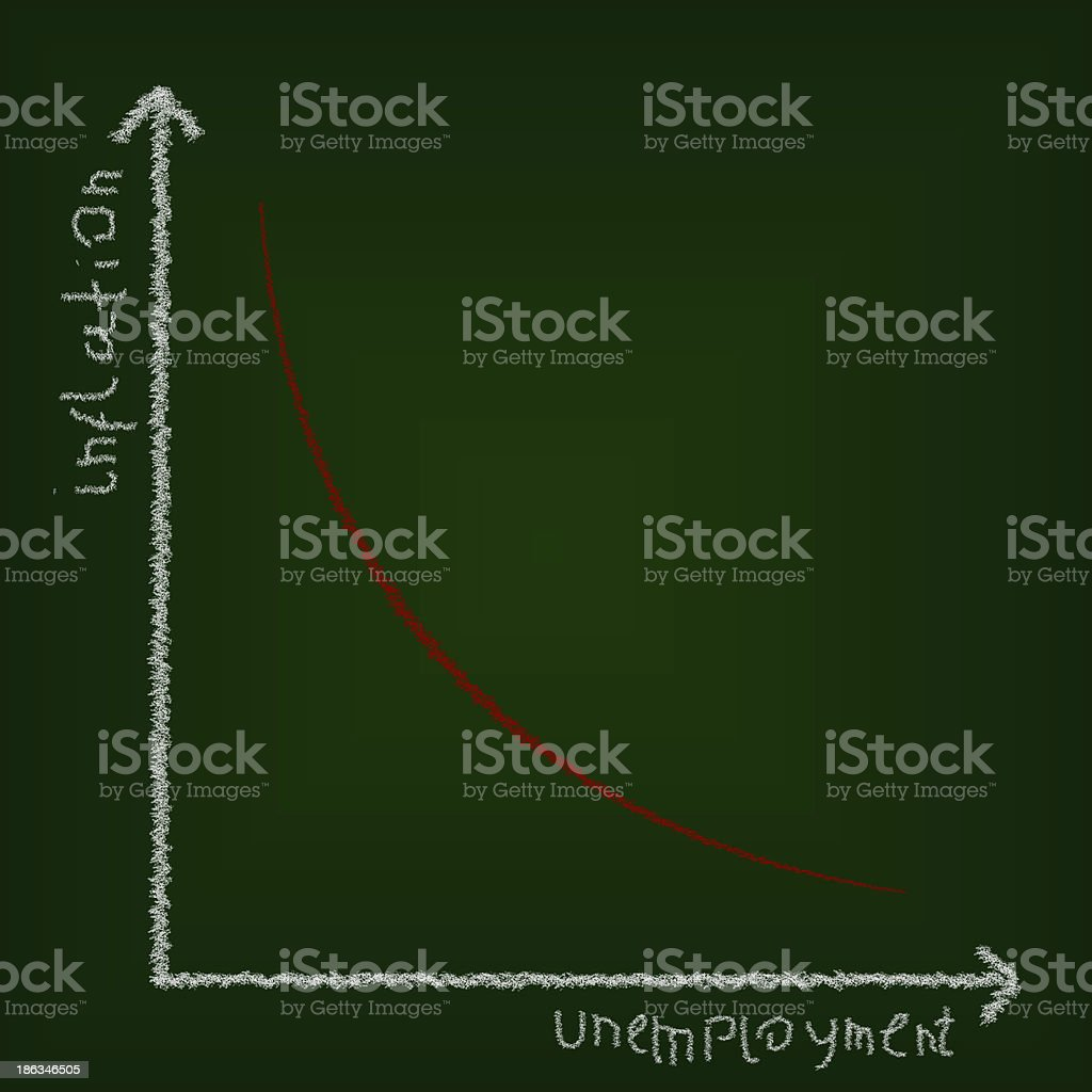 Unemployment curve, economics education concept royalty-free stock photo