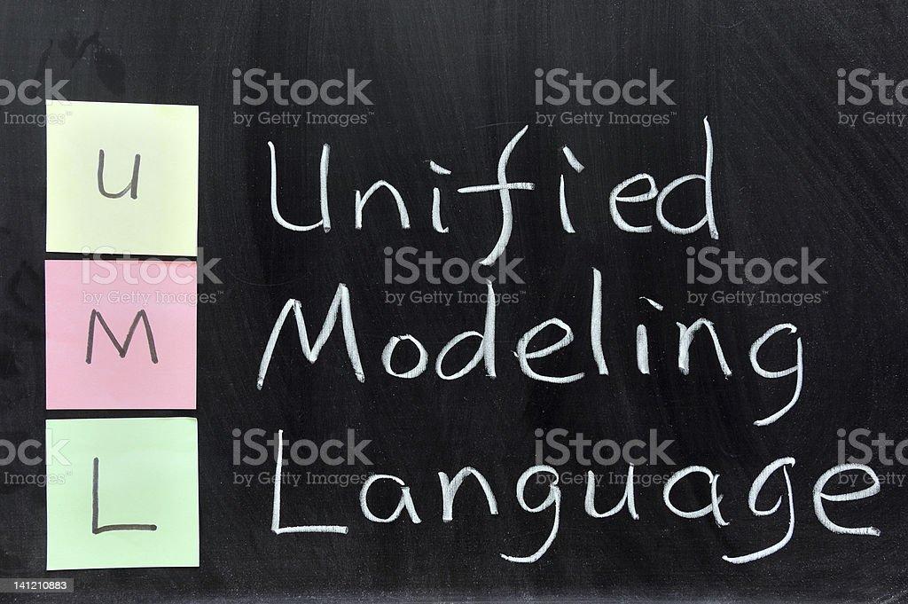 UML, Unified Modeling Language stock photo
