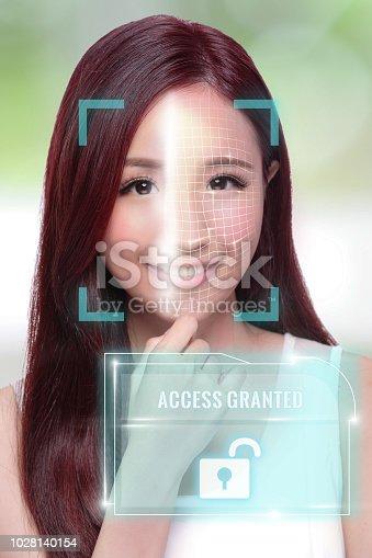 851960142istockphoto Unlock face ID scan 1028140154