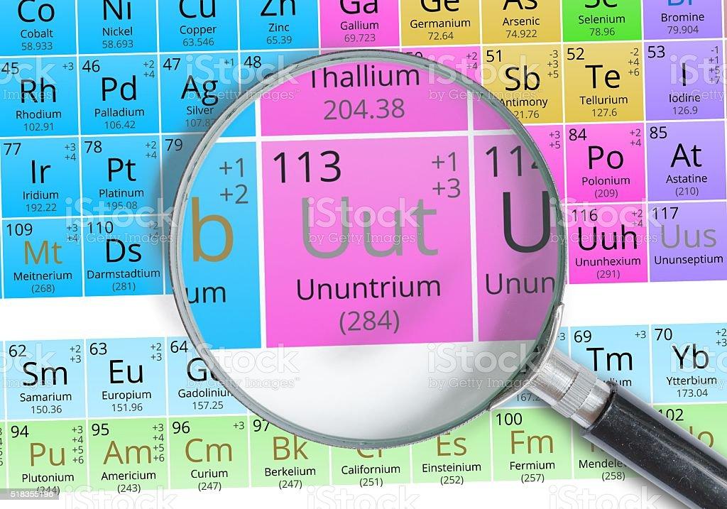 Ununtrium symbol uut element of the periodic table zoomed stock element of the periodic table zoomed royalty free stock photo urtaz Gallery