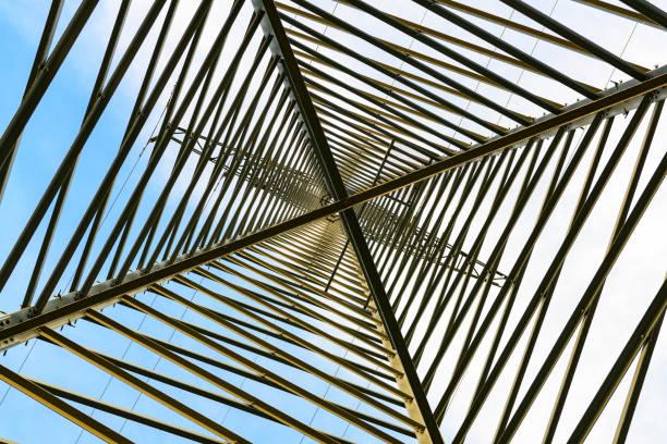 Upwards view insided an electricity pylon