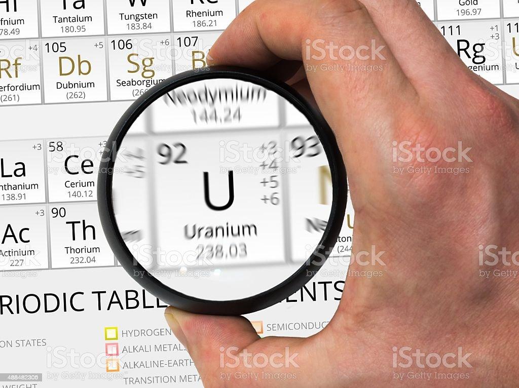 Smbolo de uranio elemento de la tabla peridica ampliado con ma smbolo de uranio elemento de la tabla peridica ampliado con ma foto de stock libre urtaz Images