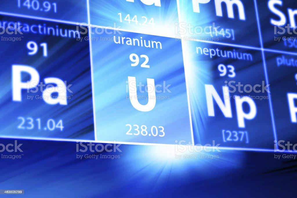 Uranium U Periodic Table stock photo