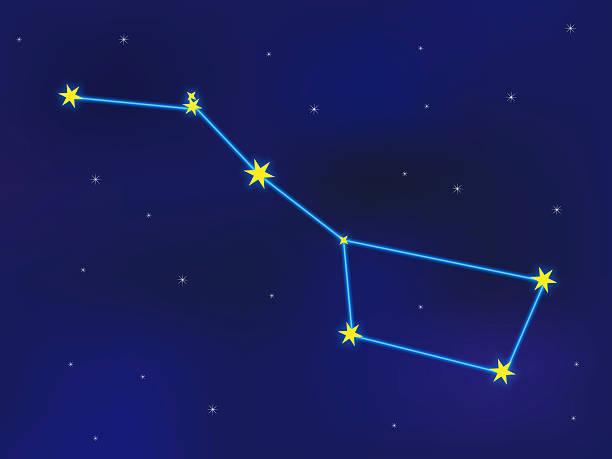 grande ourse constellation - grande ourse photos et images de collection