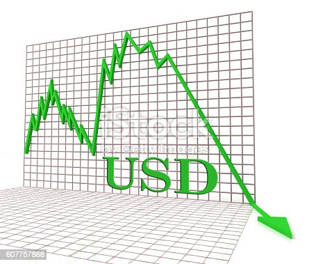 Usd Graph Negative Meaning United States Dollar And Currency 3d Rendering