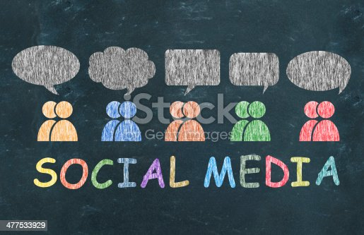 638013502 istock photo User icons and speech bubbles drawn on blackboard 477533929