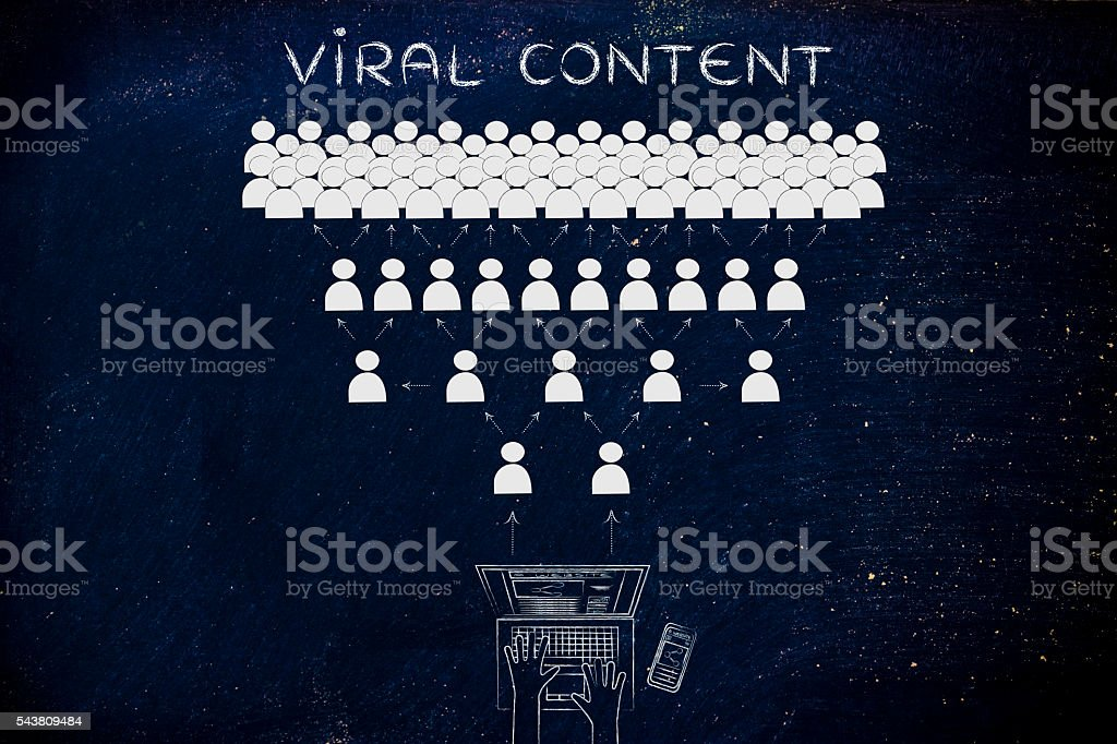 user sharing a link from his laptop, text Viral Content stock photo