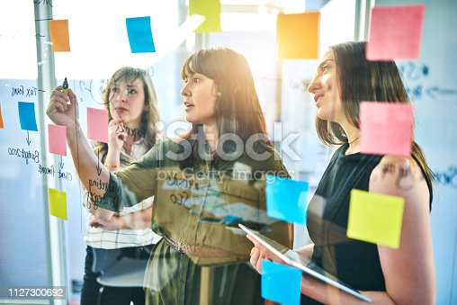 Shot of a group of businesswomen brainstorming with notes on a glass wall in an office