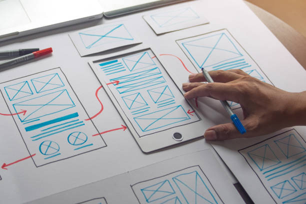 ux graphic designer creative  sketch planning application process development prototype wireframe for web mobile phone . user experience concept. - designer professionista foto e immagini stock
