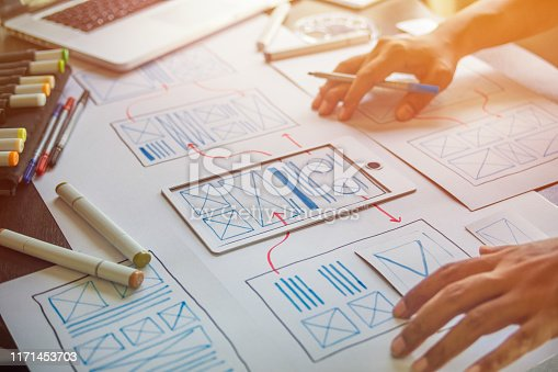 1169087529 istock photo ux Graphic designer creative  sketch planning application process development prototype wireframe for web mobile phone . User experience concept. 1171453703