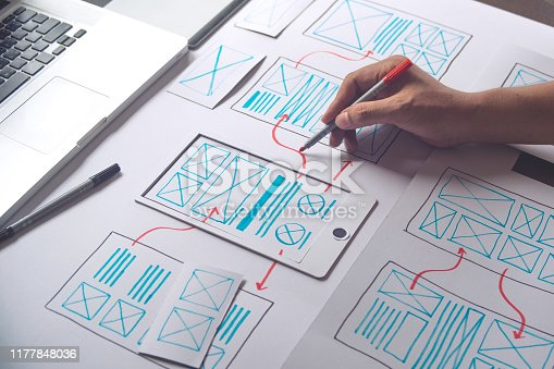 1169087529 istock photo ux Graphic designer creative  sketch planning application process development prototype wireframe for web mobile phone . User experience concept. 1177848036