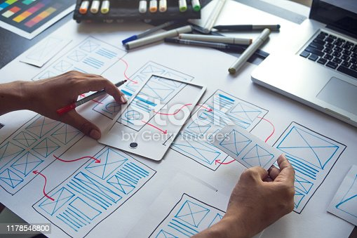 1169087529 istock photo ux Graphic designer creative  sketch planning application process development prototype wireframe for web mobile phone . User experience concept. 1178546800