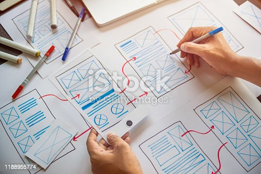 1169087529 istock photo ux Graphic designer creative  sketch planning application process development prototype wireframe for web mobile phone . User experience concept. 1188955774