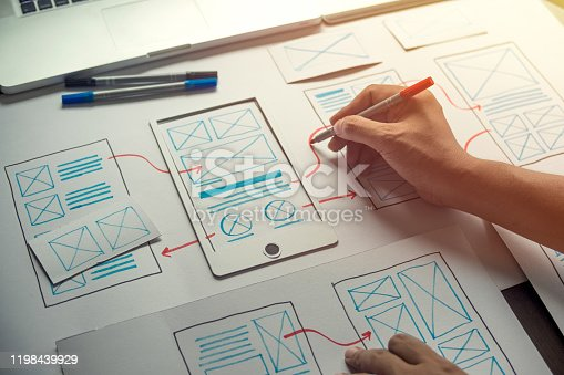 1169087529 istock photo ux Graphic designer creative  sketch planning application process development prototype wireframe for web mobile phone . User experience concept. 1198439929