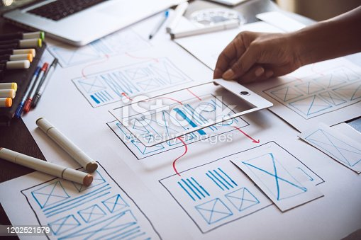 1169087529 istock photo ux Graphic designer creative  sketch planning application process development prototype wireframe for web mobile phone . User experience concept. 1202521579