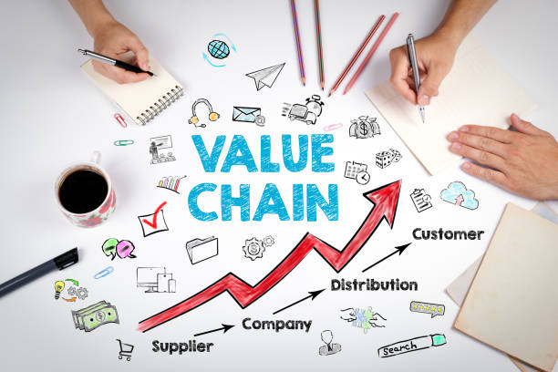 Value chain Business Concept. The meeting at the white office table - foto de stock
