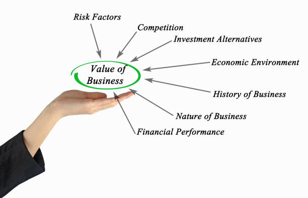 Cтоковое фото Value of Business