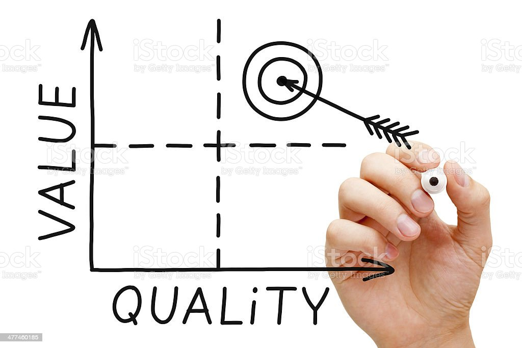 Value Quality Graph stock photo