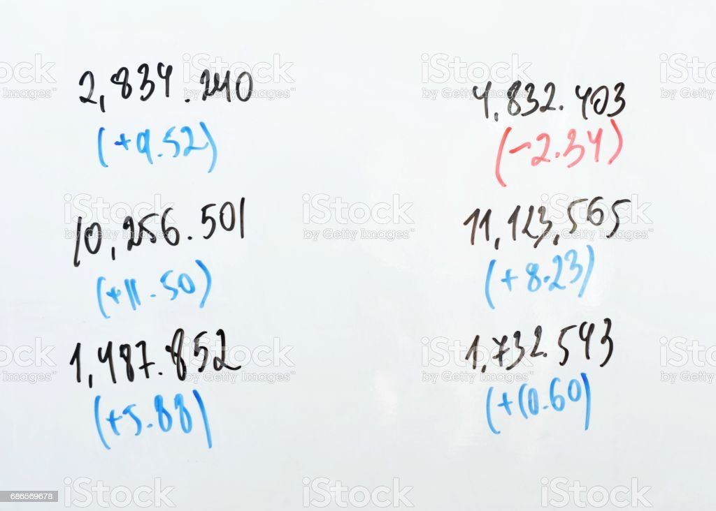 Values of market indexes on a white board. foto stock royalty-free