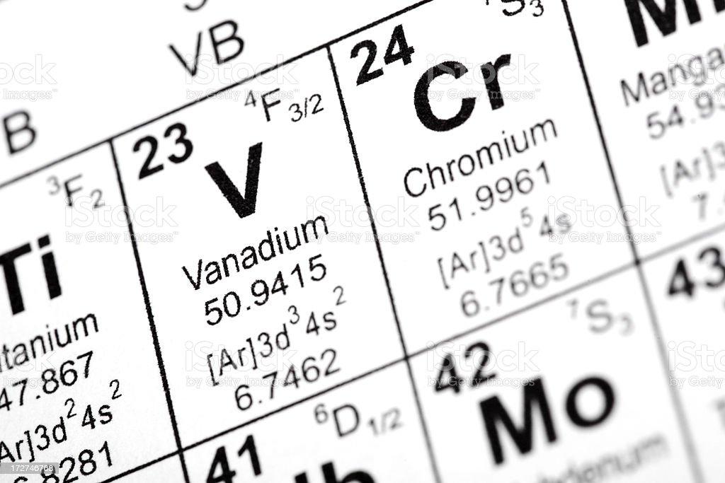 Vanadium And Chromium Elements Stock Photo More Pictures Of Atom