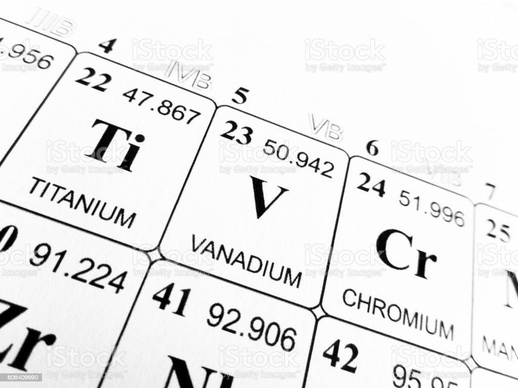 Vanadio de la tabla peridica de los elementos fotografa de stock vanadio de la tabla peridica de los elementos foto de stock libre de derechos urtaz Image collections
