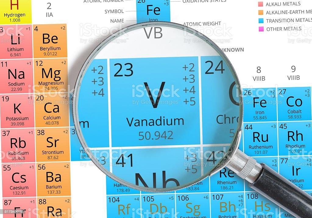 Smbolo de vanadiov elemento de la tabla peridica ampliado smbolo de vanadio v elemento de la tabla peridica ampliado foto de stock libre urtaz Image collections