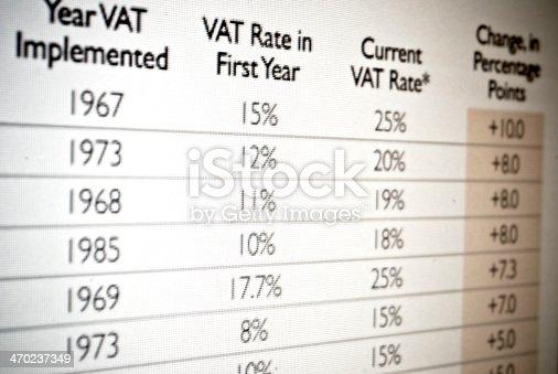 istock Vat tax values in table 470237349