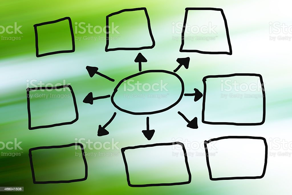 Vector abstract mind map  template stock photo