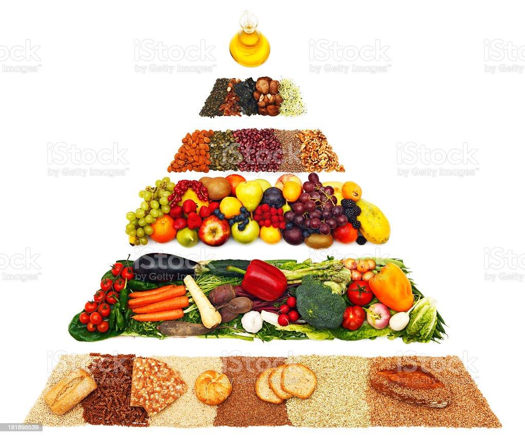 Vegan food pyramid stock photo