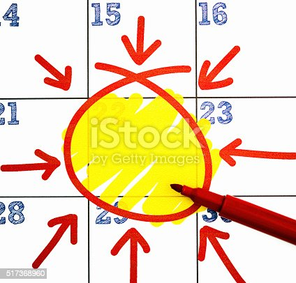 Very important date. Calendar with one day highlighted and circled