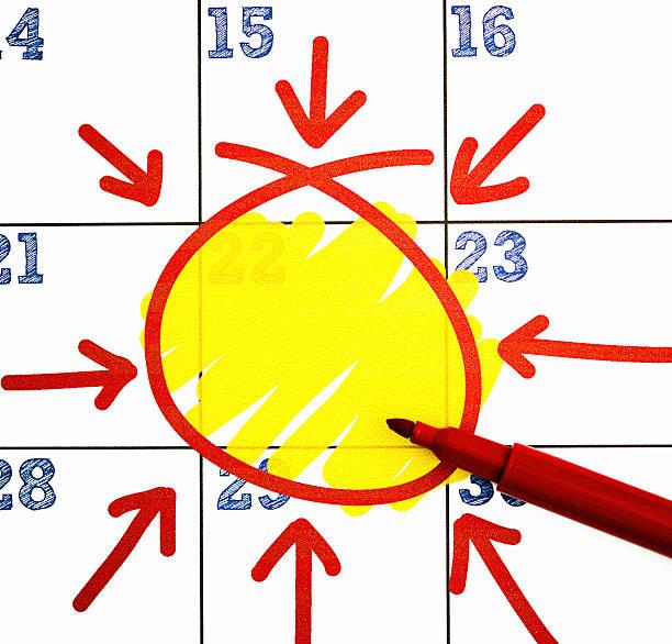 date de très important. calendrier avec une journée en surbrillance et entouré - stylo feutre photos et images de collection