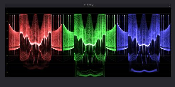 Video Scopes - Drei abstrakte Teufel Sascopes - rot, grün, blau – Foto