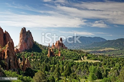 panorama from the Garden of the Gods