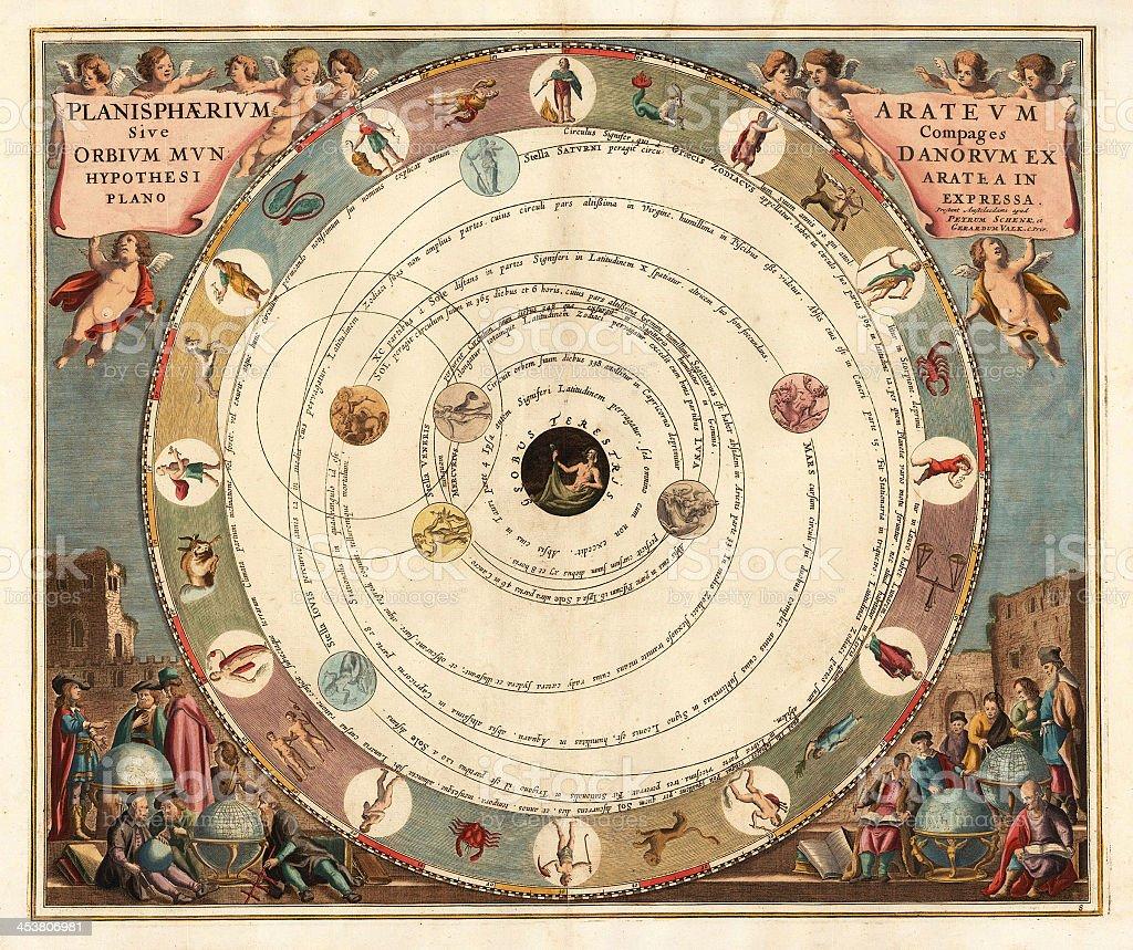 Винтажный астрономических Схема стоковое фото