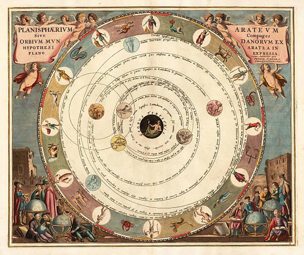 vintage astronomische tabelle - mondhoroskop stock-fotos und bilder