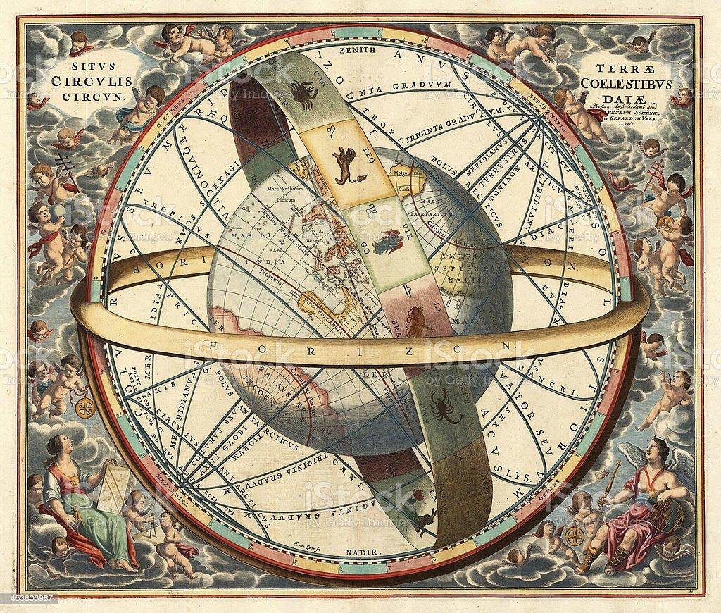 Vintage astronomical chart stock photo