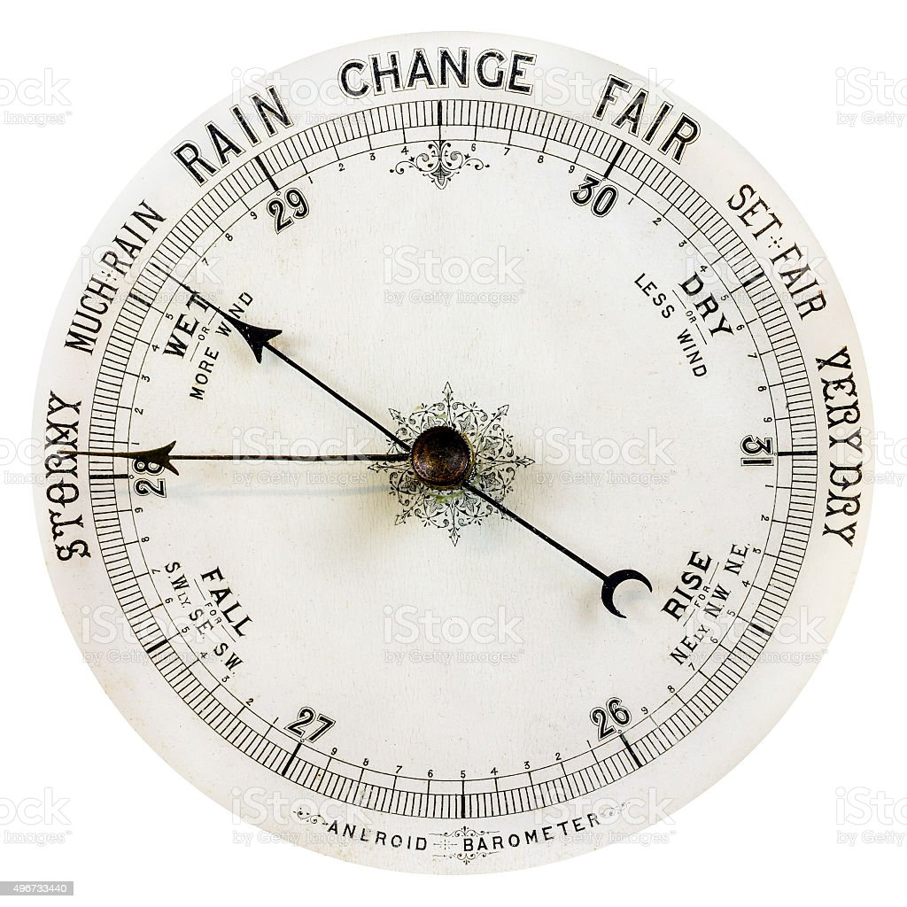 Vintage barometer isolated on white stock photo