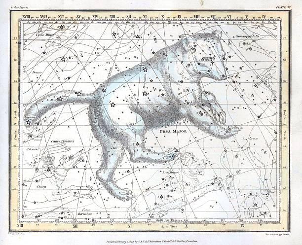 constellation carte vintage. - grande ourse photos et images de collection