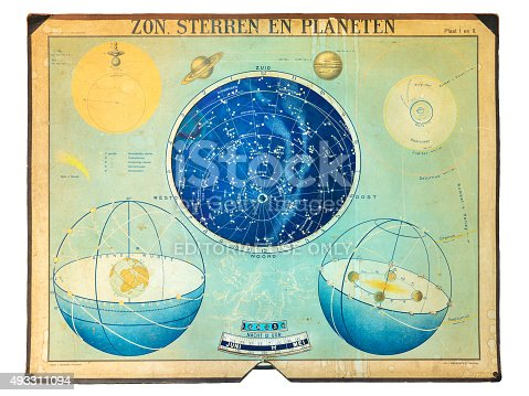 istock Vintage Dutch school poster with drawings of the solar system 493311094