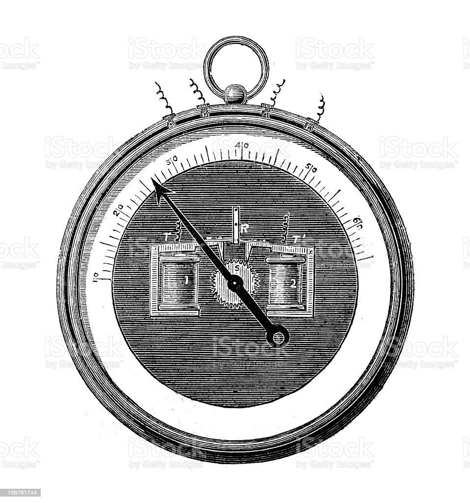 Vintage Gauge Dial Diagram royalty-free stock photo
