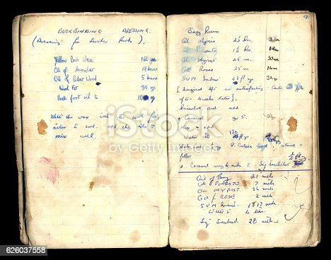 """Two pages from an old book of notes and dispensing recipes once owned by a pharmacist, showing dispensing instructions for """"Bookbinding Dressing"""" (for leather books) and """"Bay Rum"""" (once used as a cologne or aftershave)."""