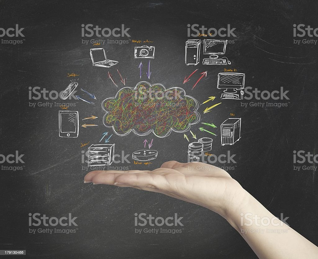 Virtual cloud network concept royalty-free stock photo