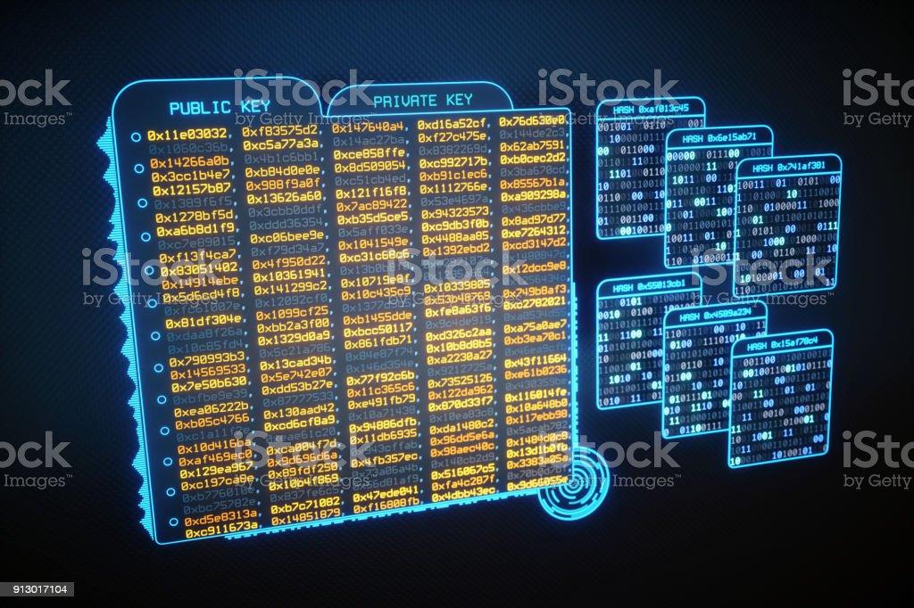 Virtuelle Dateien enthält kryptografische Schlüssel – Foto