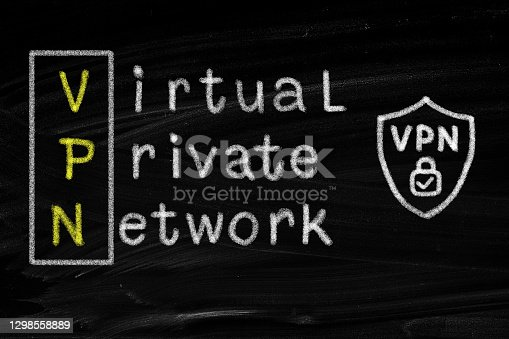 Virtual private network for security