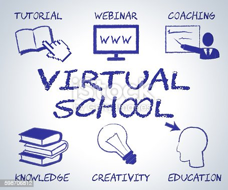 Virtual School Showing Searching College And Net