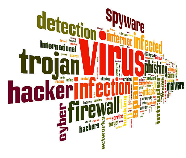 Virus concept in tag cloud stock photo